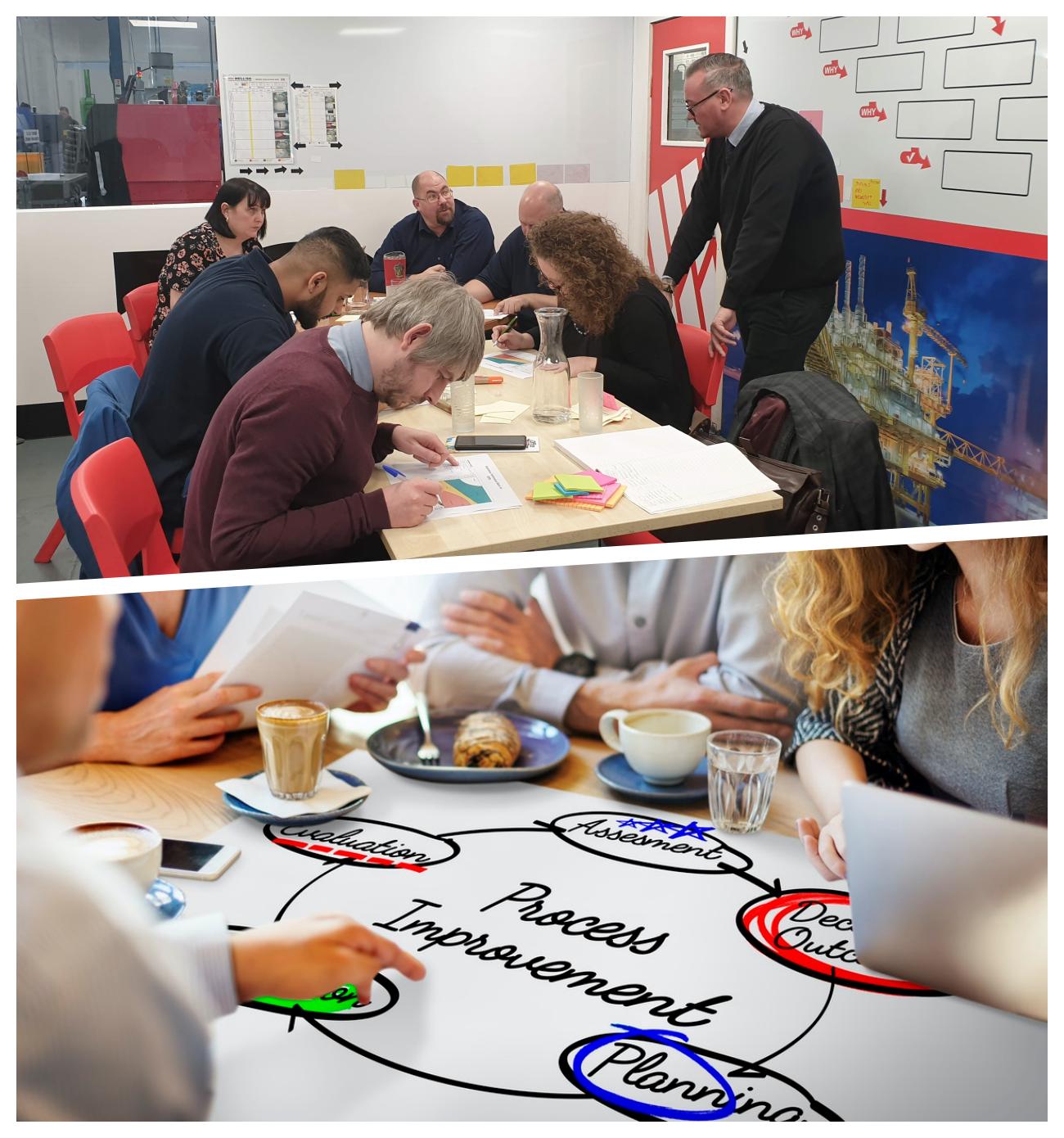 ZEST I/O Process Review Workshop Continuous Improvement Journey