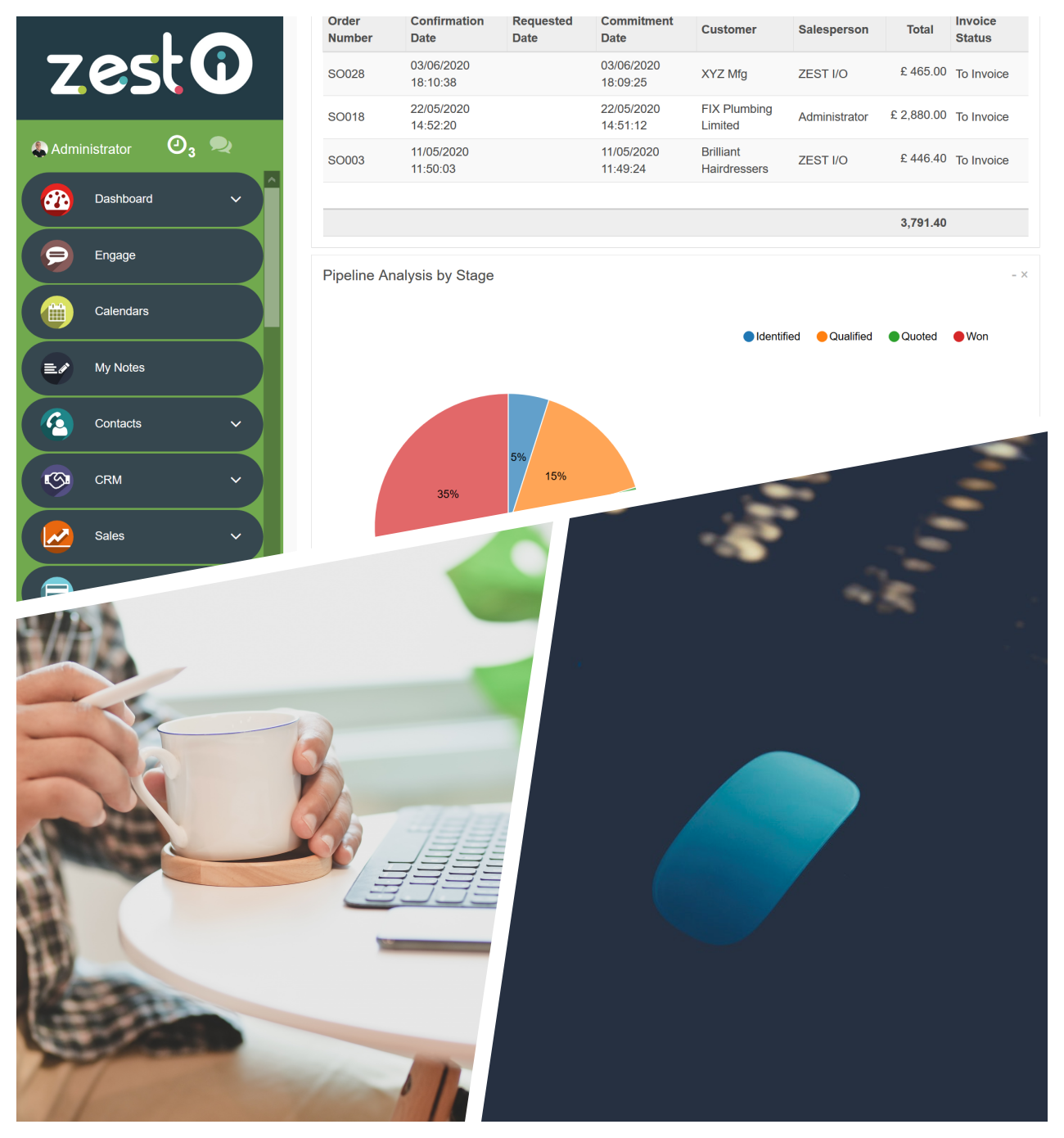 ZEST I-O Gives You Total Visibility Control Cloud Software Dashboard