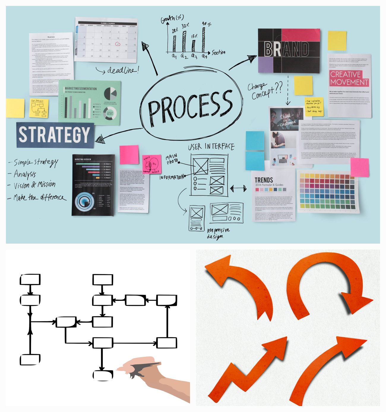 Business Processes Inputs Outputs