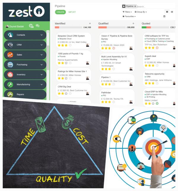 ZEST I-O Improving productivity providing visibility