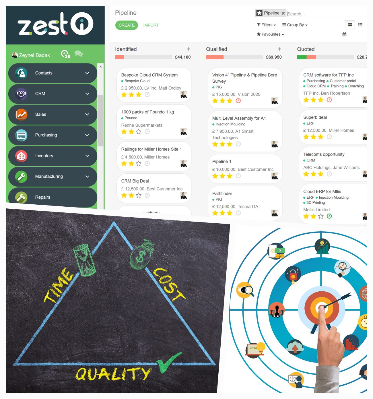ZEST I-O Improving productivity providing visibility