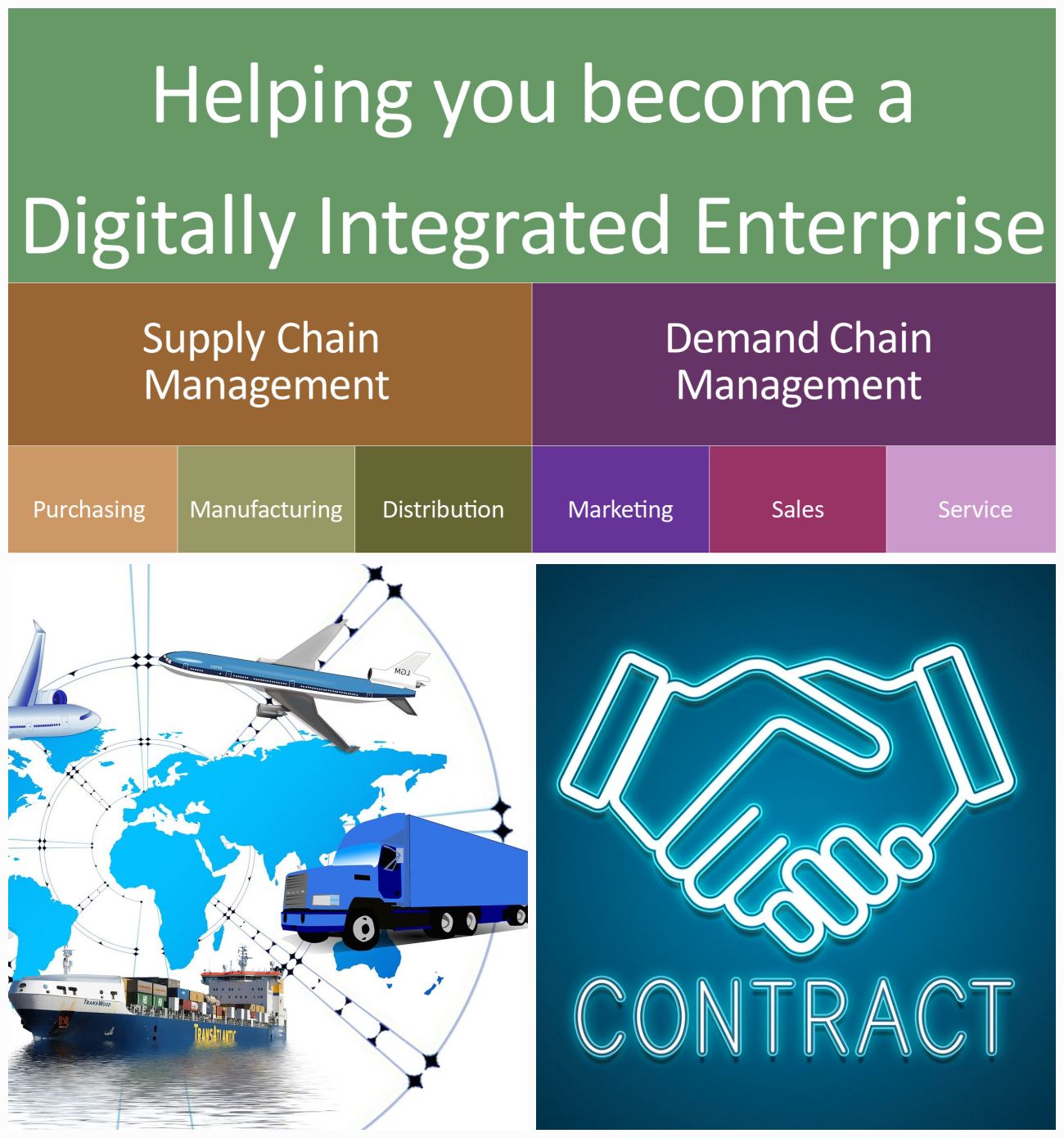 ZEST I-O ERP MRP CRM Software Digitally Integrated Enterprise