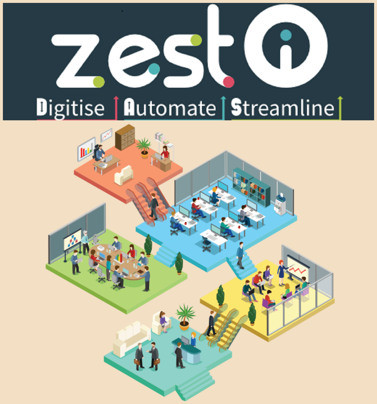 ZEST I-O Software - Connecting Departments & Functions