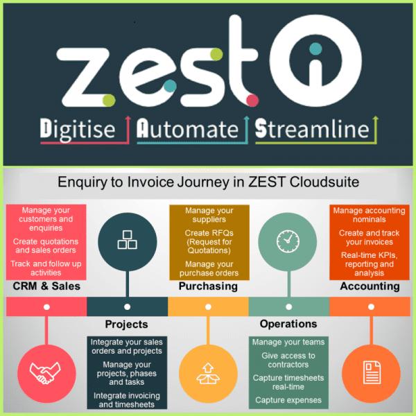 ZEST I-O Streamlined Projects & Service Operations